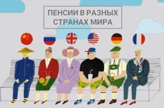 выход на пенсию в странах мира: